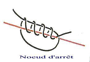 http://destination.esox.free.fr/images/noeud_arret.jpg